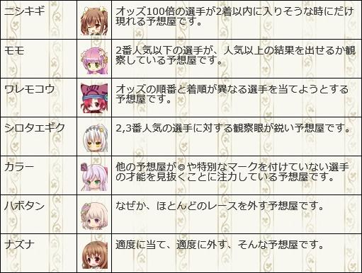 予想屋_イースター.jpg