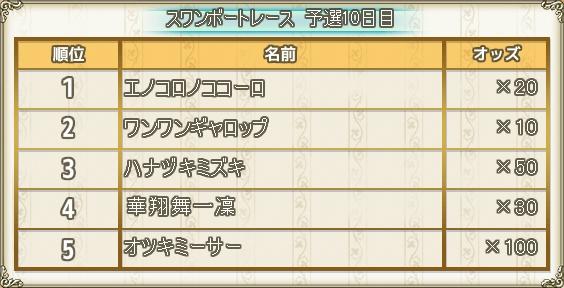 予選10日目_結果.jpg
