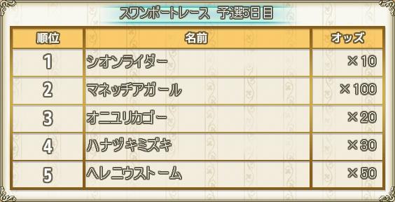 予選5日目_結果.jpg