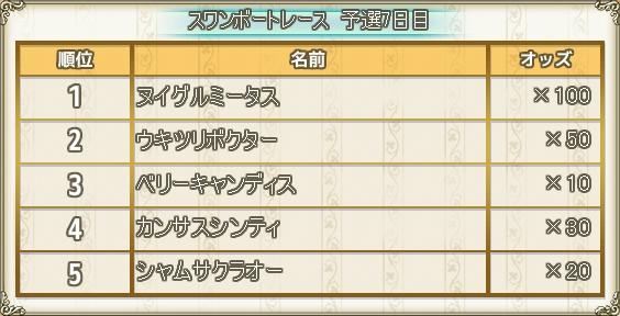 予選7日目_結果.jpg