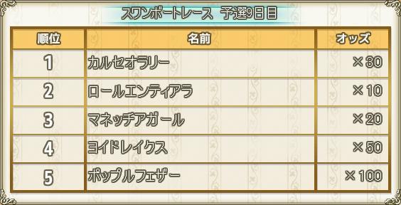 予選9日目_結果.jpg