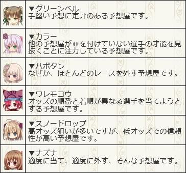 クリスマス杯予想屋.jpg