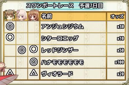 予選7日目予想.jpg
