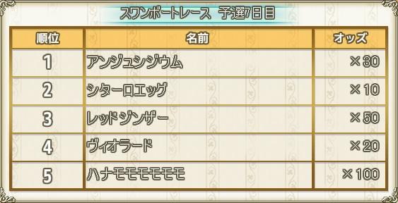予選7日目結果.jpg