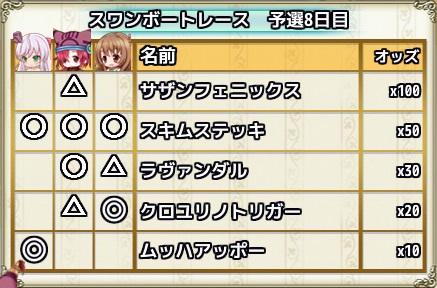 予選8日目予想.jpg