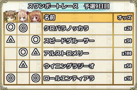 予選9日目予想.jpg