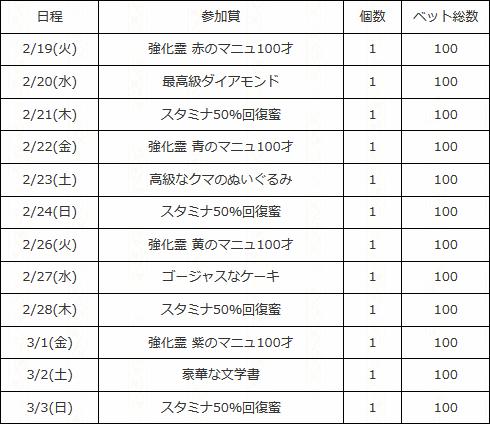 ロータスゴールドカップ_参加賞.png