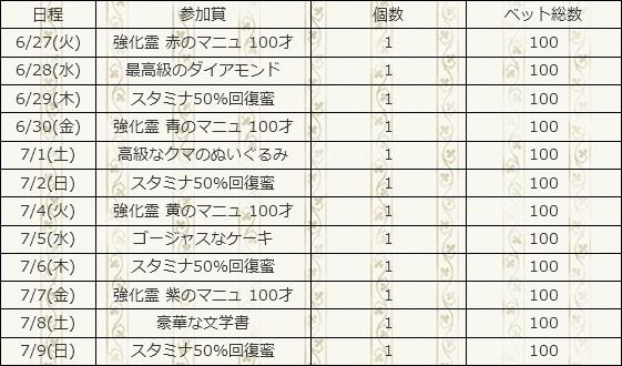 ベット参加賞_予選_天の川杯.jpg