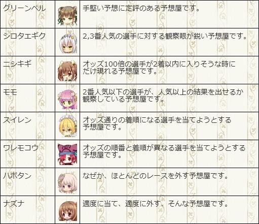 予想屋_天の川杯.jpg