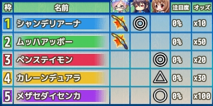 予選10日目予想.jpg