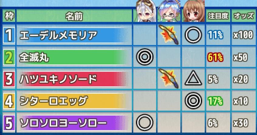 予選2日目予想.jpg