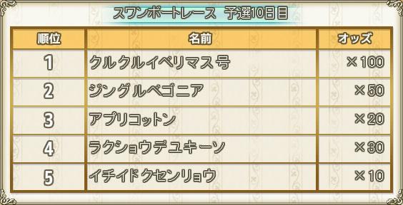 予選10日目結果.jpg
