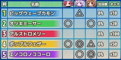 予選3日目予想.jpg