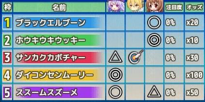予選5日目予想.jpg