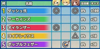 予選6日目予想.jpg