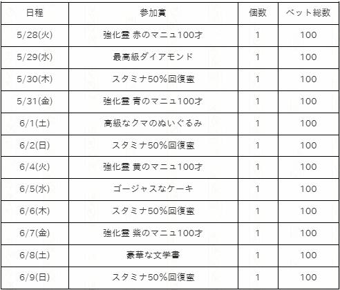 マフルキノコ杯参加賞.png