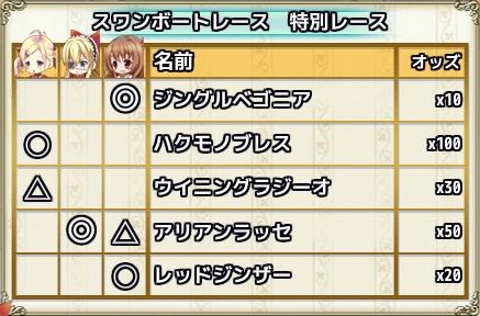 スワン_13日目_予想.jpg